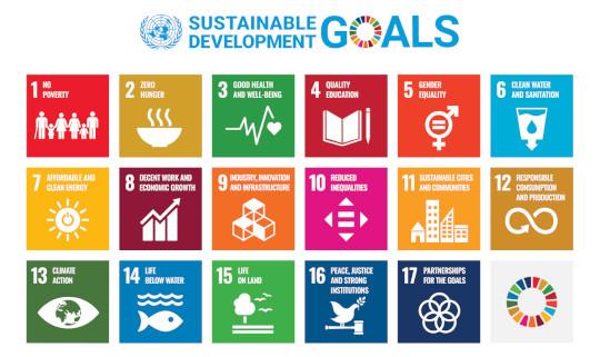 Contribution to SDGs